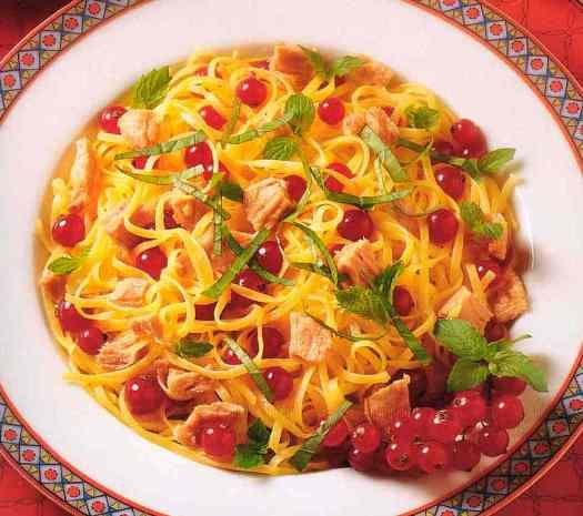 Новые итальянские рецепты